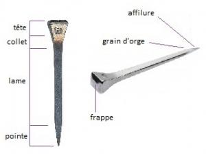 détail d'un clou du fer à cheval